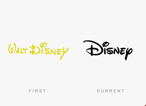 20 logo nổi tiếng xưa và nay - 3