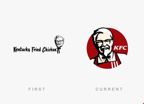 20 logo nổi tiếng xưa và nay - 6