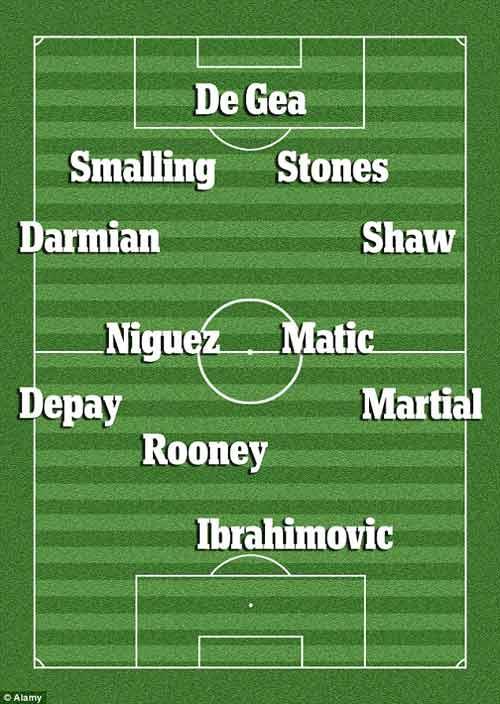 MU: Đội hình trong mơ mùa tới thời Mourinho - 12