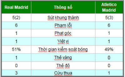 ket qua chung ket cup c1 2016 - 7