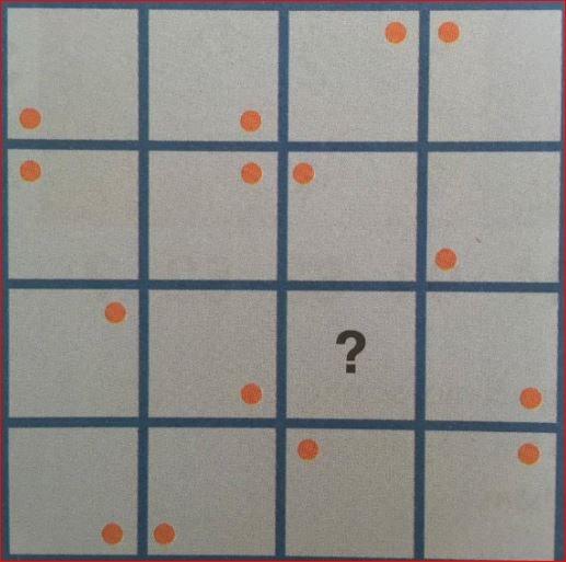 Bài toán hóc búa: Tìm hình phù hợp điền vào dấu ? - 1
