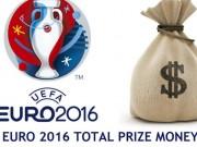 """Bóng đá - Tham dự Euro 2016, các đội """"tắm"""" trong biển tiền"""