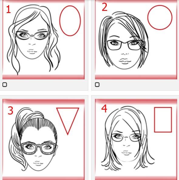 Nhận diện tính cách qua hình dáng khuôn mặt - 1