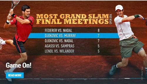 Chung kết Roland Garros: Cho lần đầu tiên ngọt ngào - 3