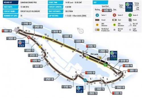 F1, Canadian GP: Mưu sự tại nhân - 1