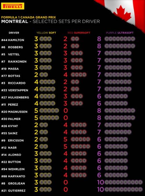 F1, Canadian GP: Mưu sự tại nhân - 2