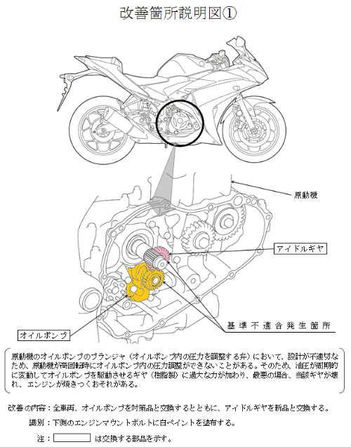 Yamaha Nhật Bản triệu hồi loạt môtô dính lỗi - 2