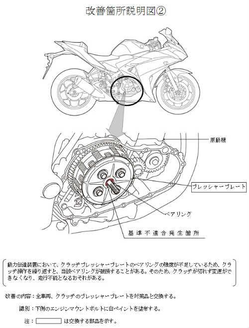 Yamaha Nhật Bản triệu hồi loạt môtô dính lỗi - 3