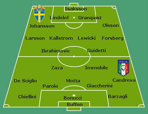 Italia – Thụy Điển: Thành bại ở Ibrahimovic - 3