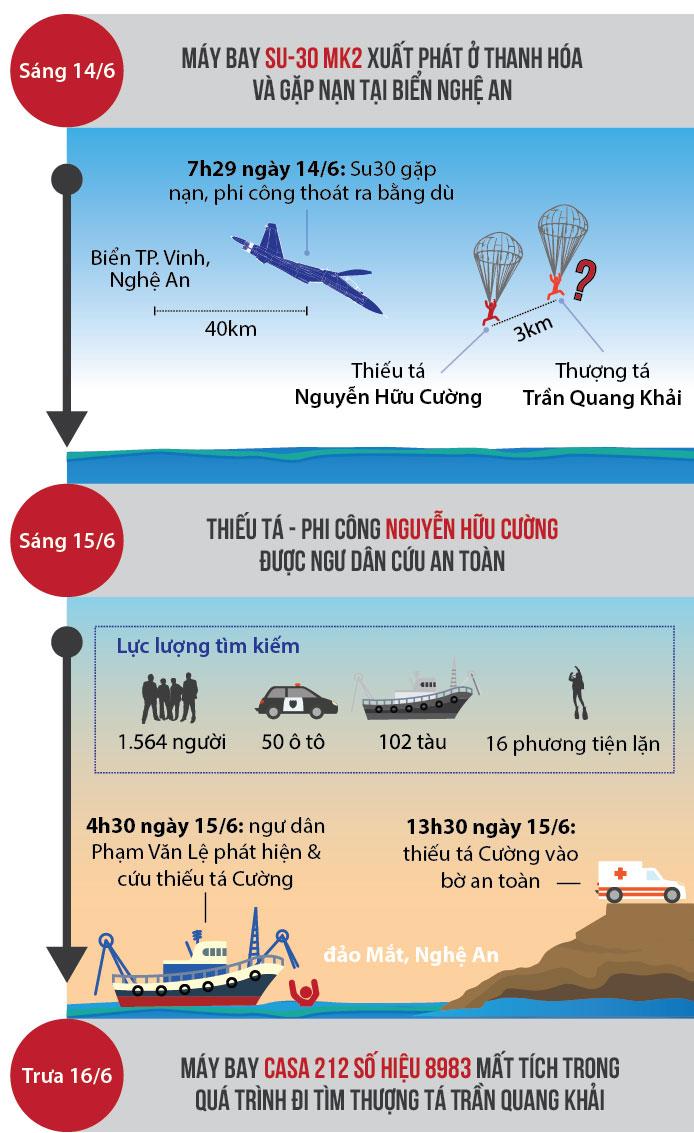 [Đồ họa] Nhìn lại 82 giờ tìm kiếm Thượng tá Trần Quang Khải - 1