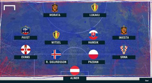 Tin nhanh Euro 19/6: Morata, Lukaku trong đội hình hay nhất lượt 2 - 1
