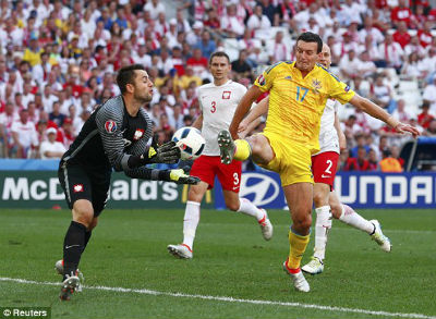 Trực tiếp Ba Lan vs Ukraine - 3