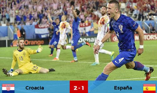 Tây Ban Nha thua đau: Cái giá của sự tự mãn - 1