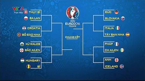 """Trước vòng 1/8 Euro: Ý quyết """"rửa hận"""" Tây Ban Nha - 1"""