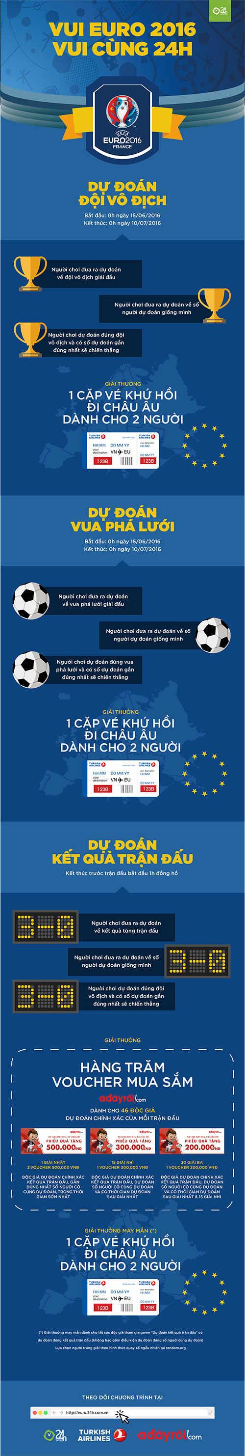 Thắp lửa vòng Tứ kết Euro 2016 với giải thưởng hấp dẫn - 2