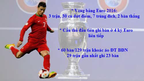 Ronaldo: Nếu anh không là người hùng, thì ai đây? - 3