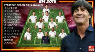 Chi tiết Đức - Slovakia: Thênh thang vào tứ kết (KT) - 9