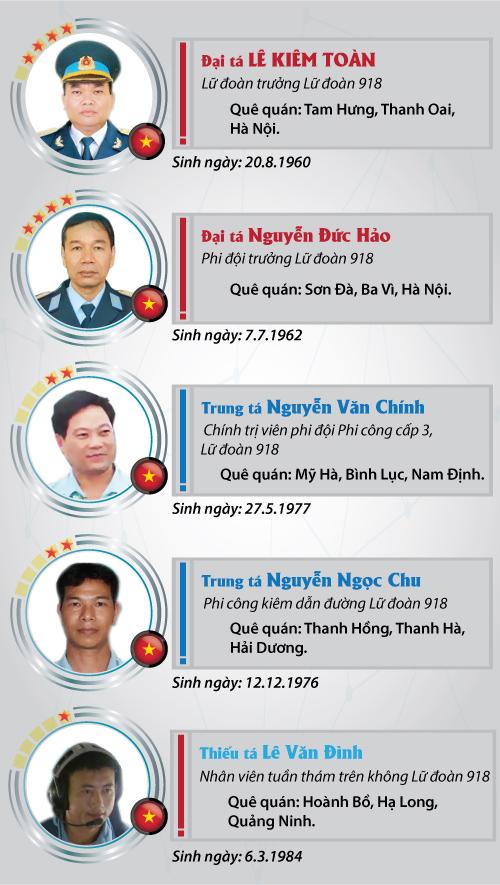 [Infographic] Chân dung 9 thành viên tổ bay CASA-212 - 3
