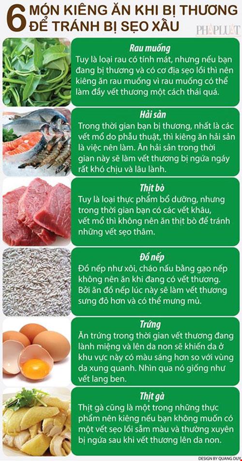 Infographic: 6 món kiêng ăn để tránh bị sẹo xấu - 1