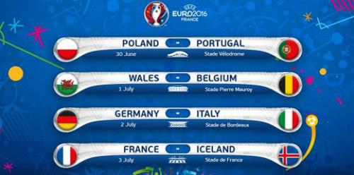 """Nhà vô địch Euro sẽ gặp Chile ở """"đại chiến Âu – Mỹ"""" - 2"""