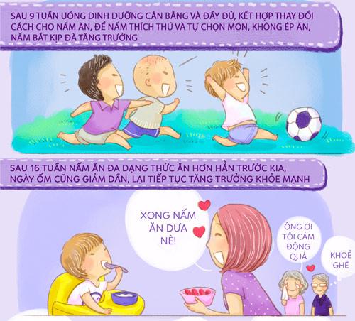 Bộ truyện tranh siêu đáng yêu cho mẹ bí kíp chăm con ăn ngoan khỏe mạnh - 7