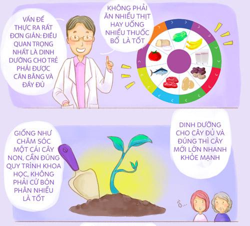 Bộ truyện tranh siêu đáng yêu cho mẹ bí kíp chăm con ăn ngoan khỏe mạnh - 4