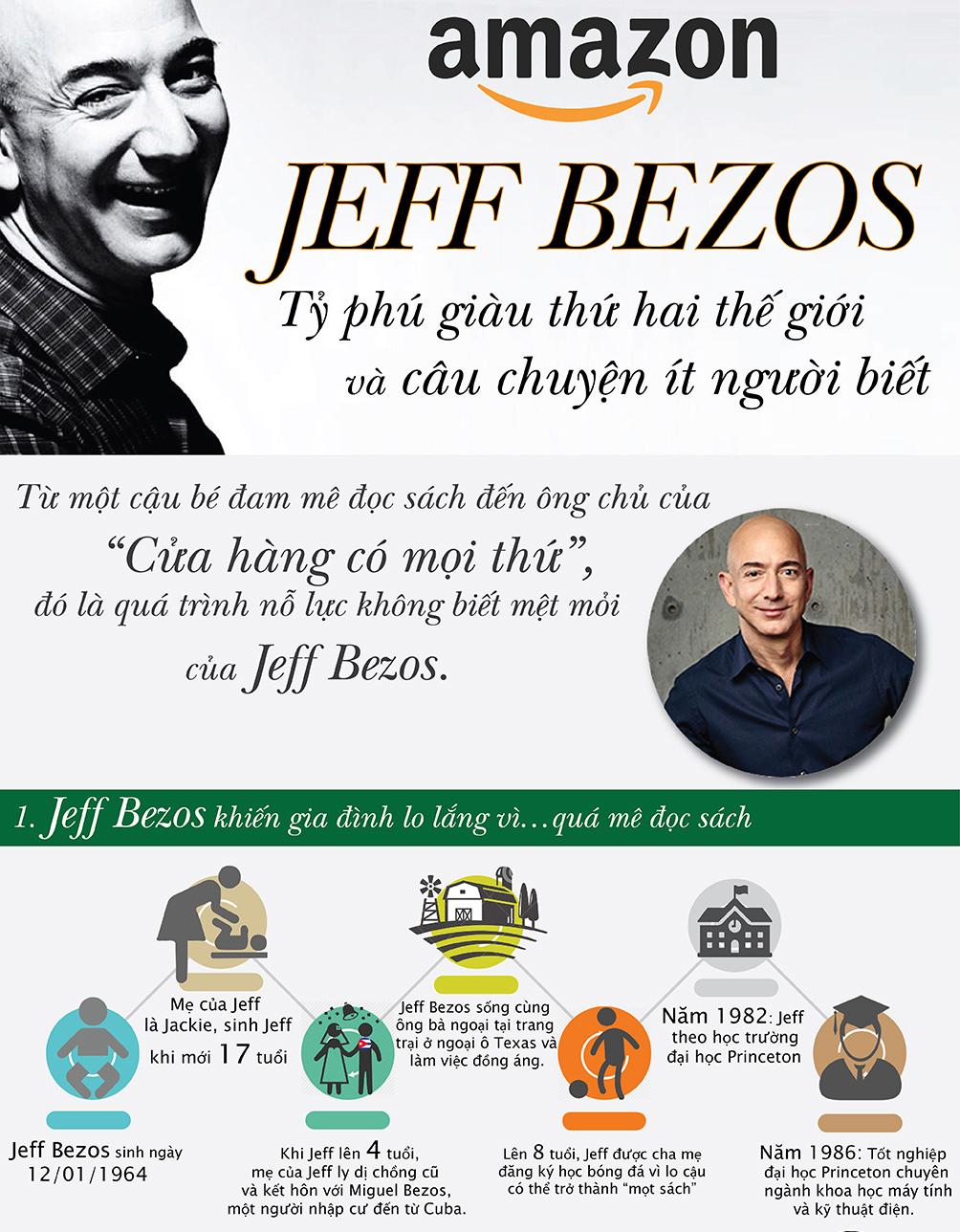 Jeff Bezos - Tỉ phú giàu thứ 2 TG & chuyện ít người biết đến - 1
