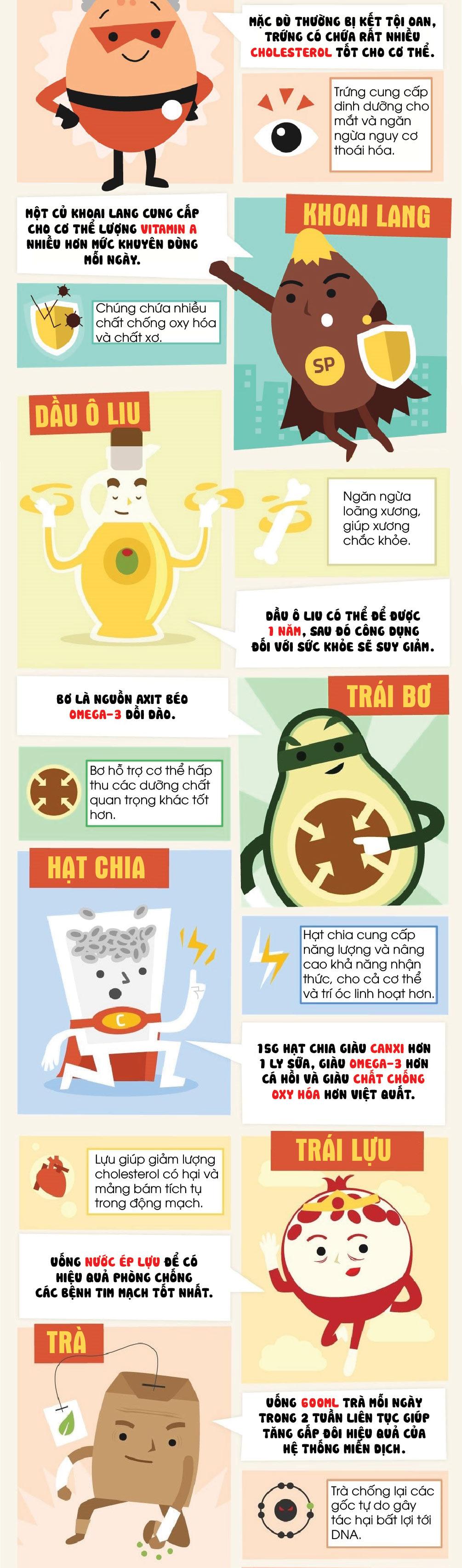 """Top siêu thực phẩm """"điểm 10"""" cho sức khỏe - 3"""