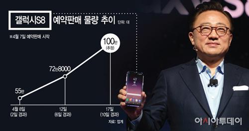Samsung Galaxy S8 phá sâu kỷ lục đơn đặt hàng, ra mắt VN ngày mai - 1