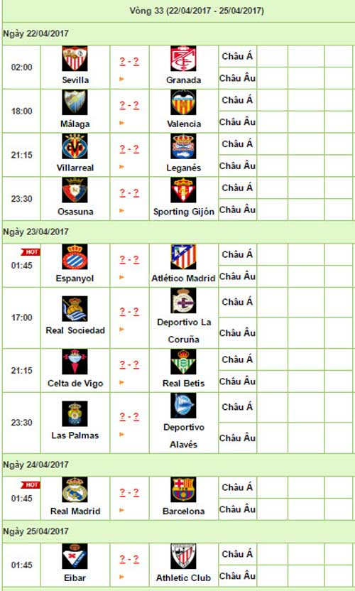 Liga trước vòng 33: El Clasico phân định ngôi vương - 3