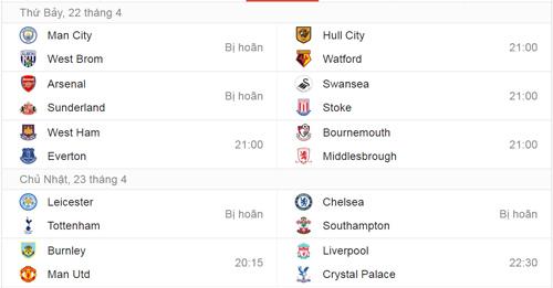Ngoại hạng Anh trước vòng 34: Chelsea gồng mình 2 chiến tuyến - 3