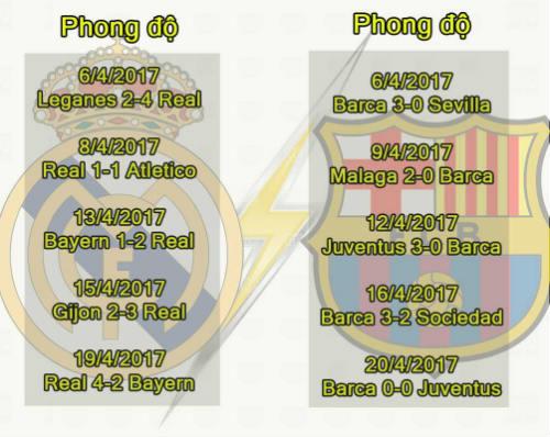 Chi tiết Real Madrid - Barcelona: Tuyệt vời Messi (KT) - 22