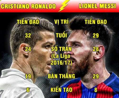 Chi tiết Real Madrid - Barcelona: Tuyệt vời Messi (KT) - 23