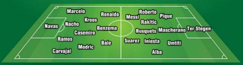 Chi tiết Real Madrid - Barcelona: Tuyệt vời Messi (KT) - 20