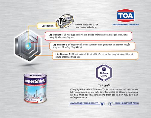 Titanium và bước đột phá trong ngành sơn của TOA - 1