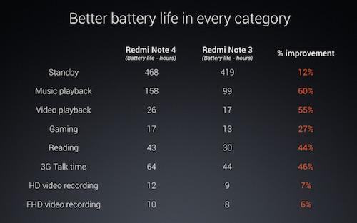 Đánh giá Xiaomi Redmi Note 4: Cảm ứng vân tay siêu nhạy - 3