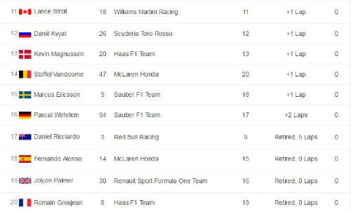 """F1 Russian GP: Địa chấn từ """"cánh chim lạ"""" - 3"""