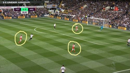 Góc chiến thuật Tottenham - Arsenal: Đại khủng hoảng bản sắc - 2