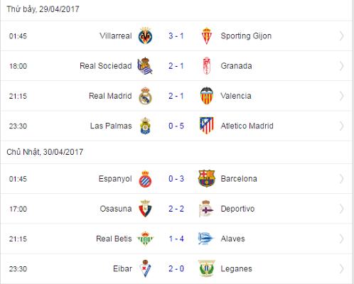 Tiêu điểm vòng 35 La Liga: Cờ trong tay Barca - 3