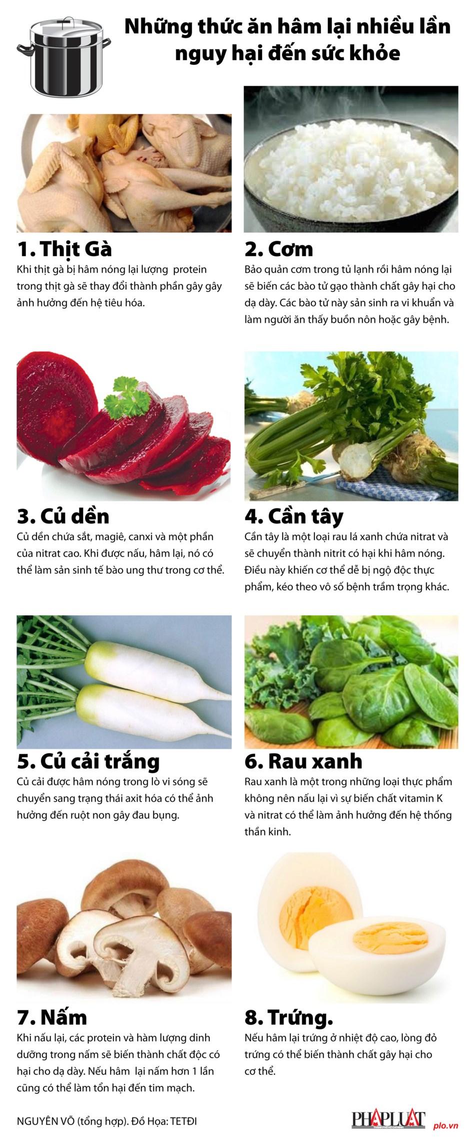 Những thức ăn hâm lại nhiều lần nguy hại đến sức khỏe - 1