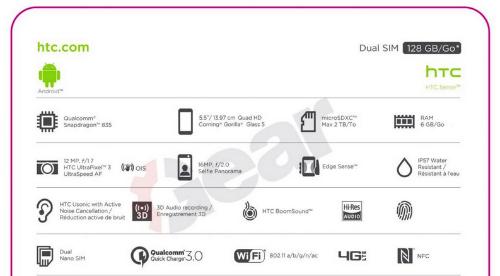 Hé lộ cấu hình đầy đủ của HTC U11 - 1