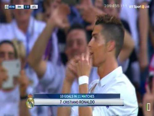 """Ronaldo ăn mừng lạ: """"Khóa miệng"""" fan Real phong trào - 3"""