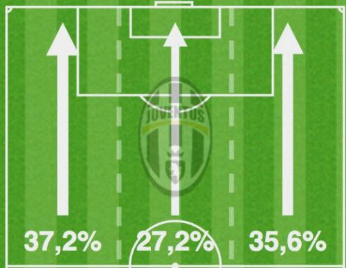 "Góc chiến thuật Monaco - Juventus: Monaco hóa ""Barca 2.0"" - 1"