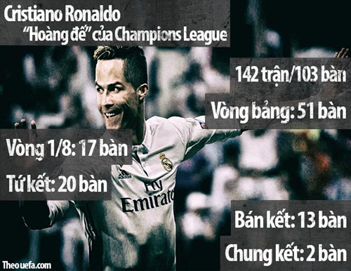"""Tuổi 32, Ronaldo vĩ đại: Liều """"doping"""" nào cho CR7? - 2"""
