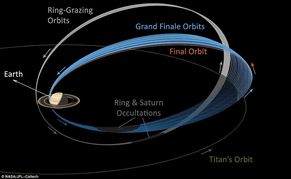 """Âm thanh kỳ lạ tàu vũ trụ NASA thu được từ """"cõi chết"""" - 2"""