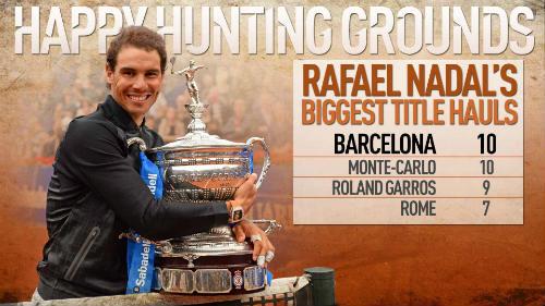 Roland Garros: Nadal vua ở đất nện, Federer vẫn sáng giá số 1 - 1