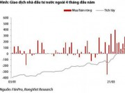Cổ phiếu bất động sản bị khối ngoại bán ra mạnh nhất