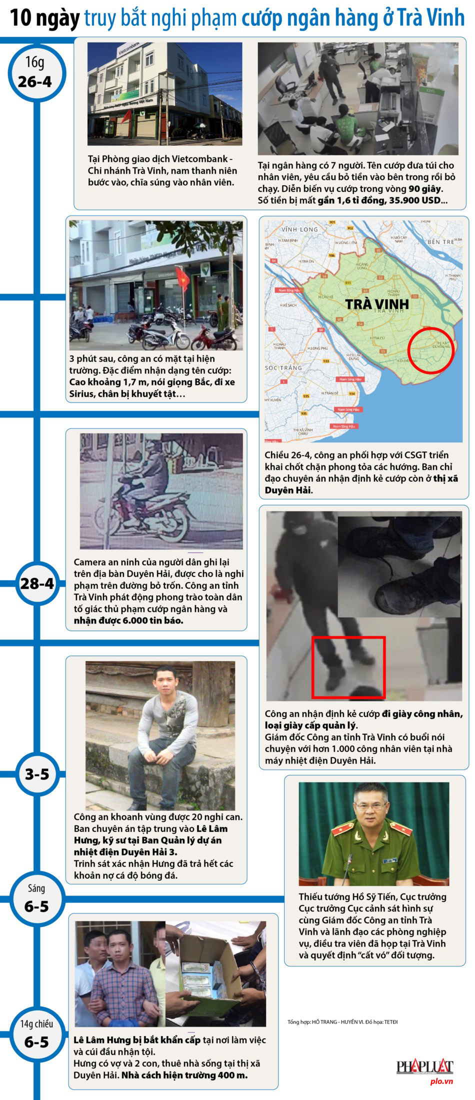 10 ngày truy bắt nghi phạm cướp ngân hàng ở Trà Vinh - 1