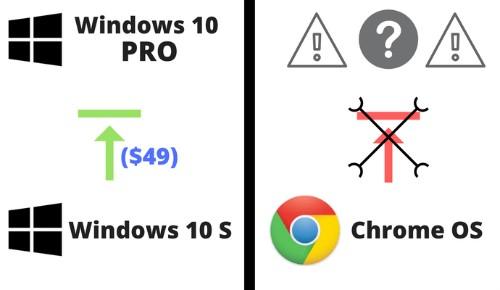 Nên chọn mua máy tính Windows 10 S hay Chrome OS? - 3