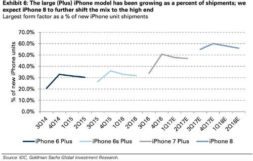 Xác nhận: iPhone 8 sẽ có giá 1000 USD - 2